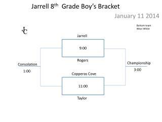 Jarrell 8 th Grade Boy's Bracket