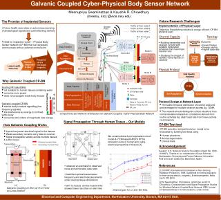 Components and Network Architecture for Galvanic Coupled  Cyber Physical Body Network