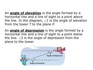 Example 1A: Classifying Angles of Elevation and Depression