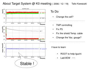 About Target System @ K0 meeting  ( 2006 / 12 / 19)
