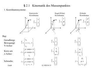 §2.1   Kinematik des Massenpunktes
