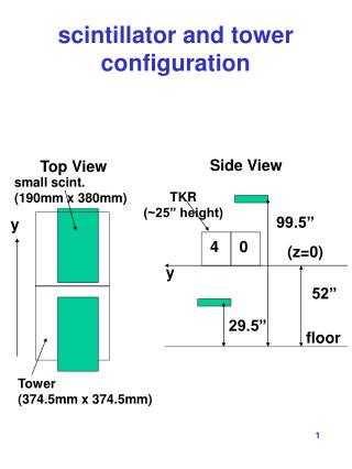 scintillator and tower configuration