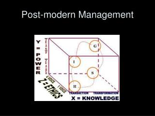 Post-modern Management