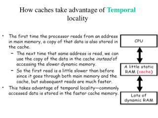 How caches take advantage of  Temporal  locality