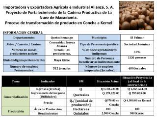 Plantación de productores de la finca y otros aledaños