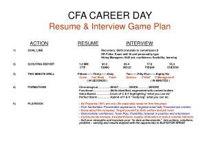 CFA CAREER DAY Resume & Interview Game Plan