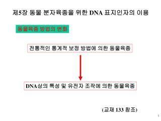 제 5 장 동물 분자육종을 위한  DNA  표지인자의 이용