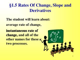 �1.5 Rates Of Change, Slope and Derivatives