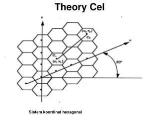Theory Cel