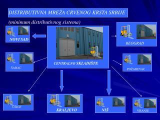 DISTRIBUTIVNA MRE Ž A CRVENOG KRSTA SRBIJE (minimum distributivnog sistema)