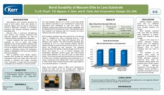 RESULTS Mean Shear Bond Strength, MPa (sd)