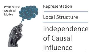 Independence of Causal Influence