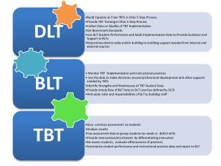 HO 3. DLT BLT TBT cog chart