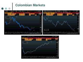 Colombian Markets