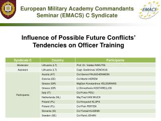 European Military Academy Commandants Seminar (EMACS)  C  Syndicate