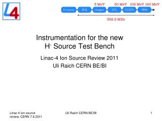 Instrumentation  for the new H - S ource  T est  B ench