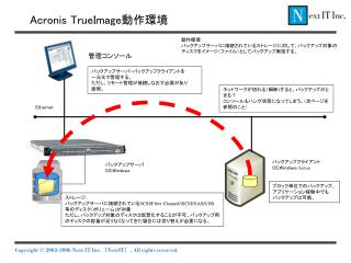 Acronis TrueImage 動作環境