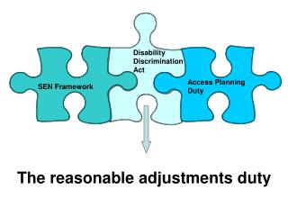 The reasonable adjustments duty