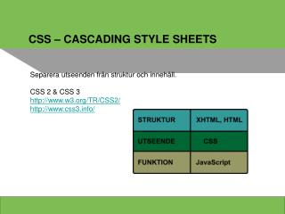 CSS � CASCADING STYLE SHEETS