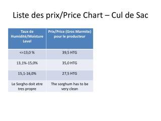 Liste  des prix/Price Chart – Cul de  Sac