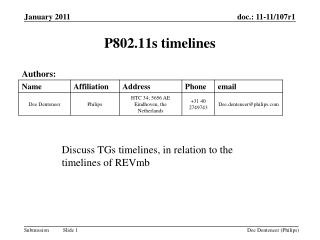 P802.11s timelines