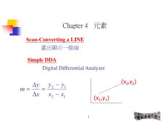 Scan-Converting a LINE