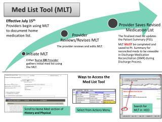 Med List Tool (MLT)