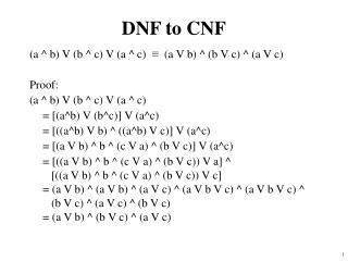 DNF to CNF