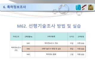 M62.  선행기술조사  방법 및 실습
