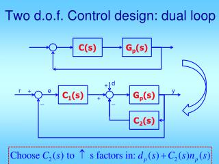Two d.o.f. Control design: dual loop