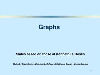 Slides based on those of Kenneth H. Rosen