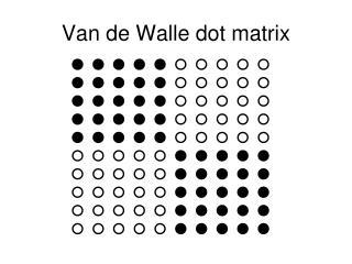 Van de Walle dot matrix