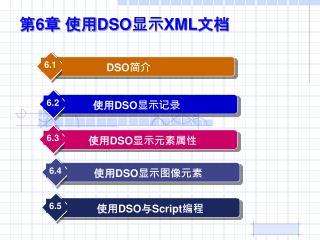 第 6 章 使用 DSO 显示 XML 文档