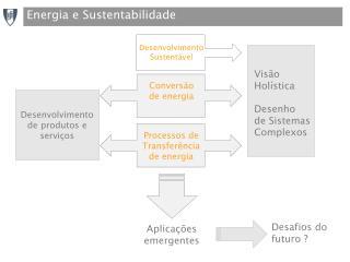 Energia e Sustentabilidade