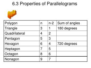 6.3 Properties of Parallelograms