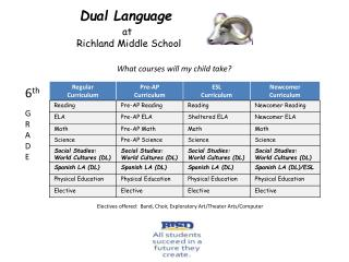 Dual Language  at Richland Middle School