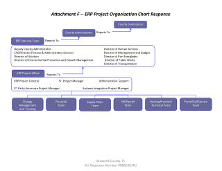 Attachment F -- ERP Project Organization Chart Response
