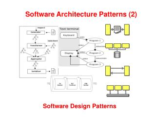 Software Architecture Patterns (2)