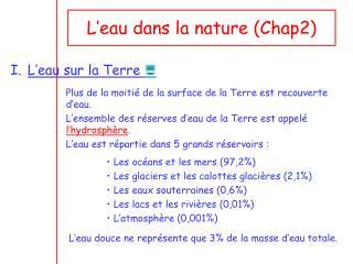 L'eau dans la nature (Chap2)