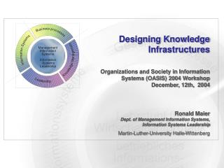 Designing Knowledge Infrastructures