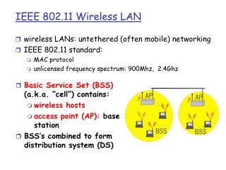 IEEE 802.11 Wireless LAN