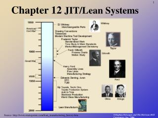 Chapter 12  JIT/Lean Systems