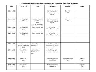 Fen Fakültesi Moleküler Biyoloji ve Genetik Bölümü 1. Sınıf Ders Programı