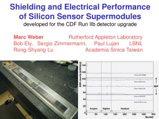 Marc Weber                  Rutherford Appleton Laboratory
