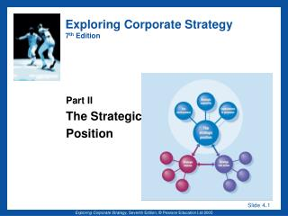 Exploring Corporate Strategy 7 th  Edition