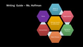 Writing  Guide – Ms. Hoffman