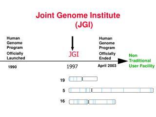 JGI Timeline
