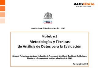 Modulo n.3 Metodologías y Técnicas  de Análisis de Datos para la Evaluación