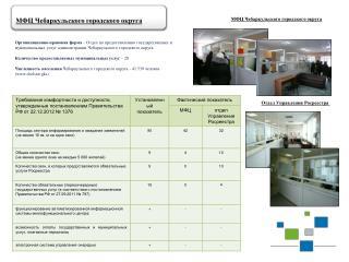 МФЦ  Чебаркульского  городского округа