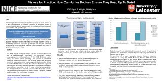 Fitness for Practice: How Can Junior Doctors Ensure They Keep Up To Date?
